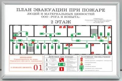 Изготовление планов эвакуации при пожарах и авариях